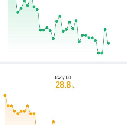 Jom kurus tanpa STRESS, 3.7Kg sebulan